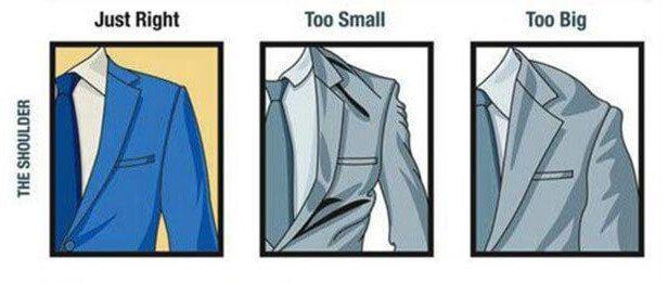 Shoulder Fit for Suits